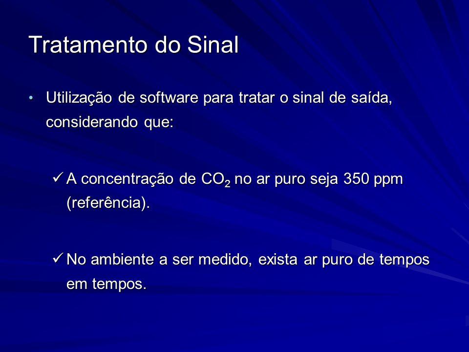 Tratamento do Sinal Utilização de software para tratar o sinal de saída, considerando que: Utilização de software para tratar o sinal de saída, consid