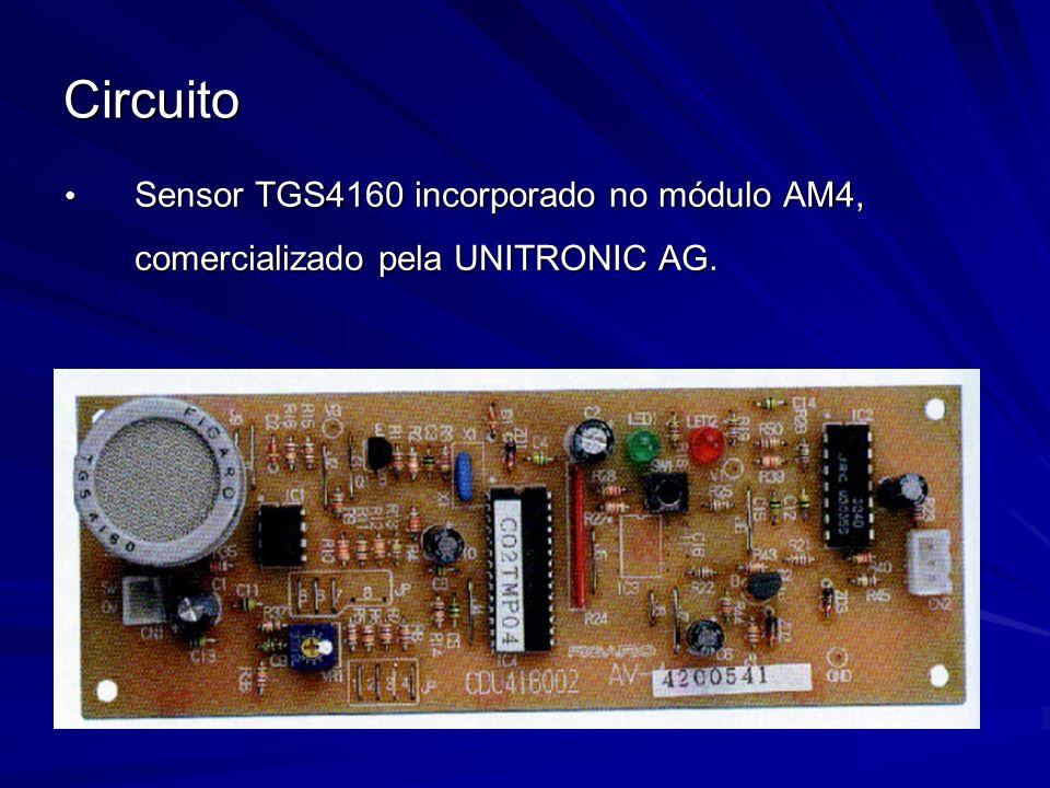 Circuito Sensor TGS4160 incorporado no módulo AM4, comercializado pela UNITRONIC AG. Sensor TGS4160 incorporado no módulo AM4, comercializado pela UNI