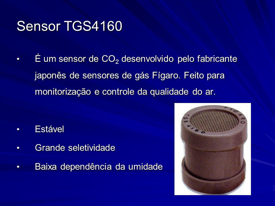 Sensor TGS4160 É um sensor de CO 2 desenvolvido pelo fabricante japonês de sensores de gás Fígaro. Feito para monitorização e controle da qualidade do