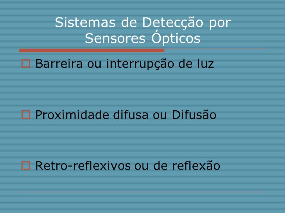 Sistemas de Detecção por Sensores Ópticos Barreira ou interrupção de luz Proximidade difusa ou Difusão Retro-reflexivos ou de reflexão