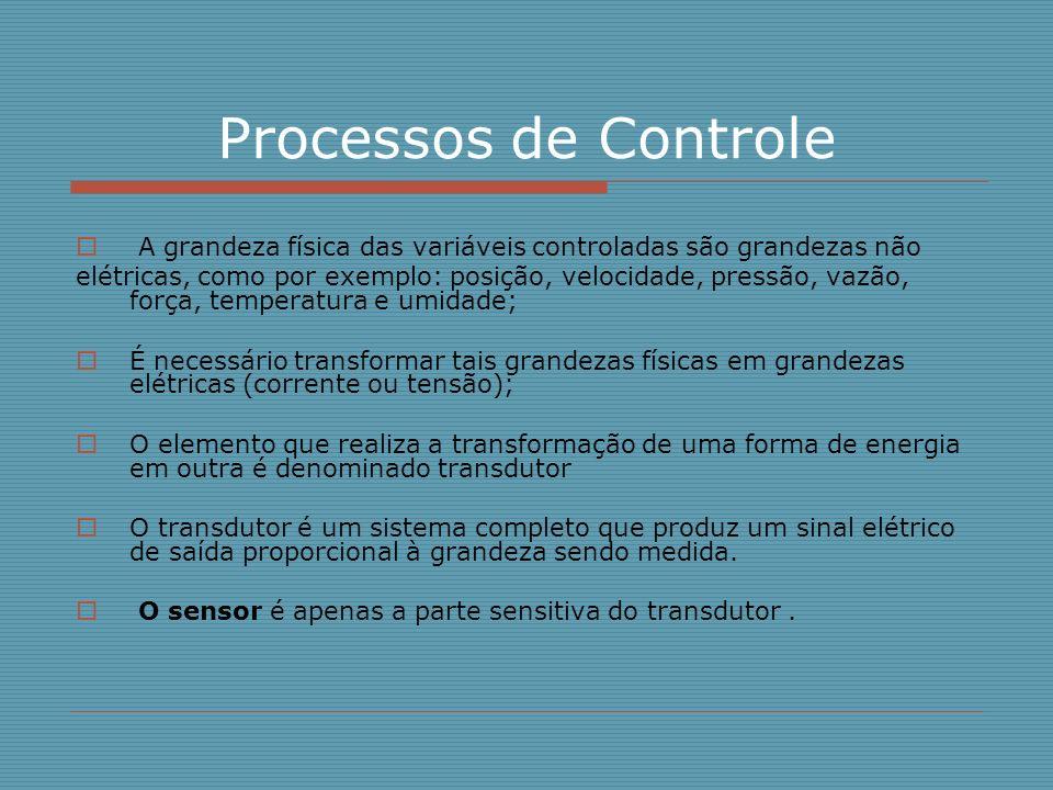 A grandeza física das variáveis controladas são grandezas não elétricas, como por exemplo: posição, velocidade, pressão, vazão, força, temperatura e u