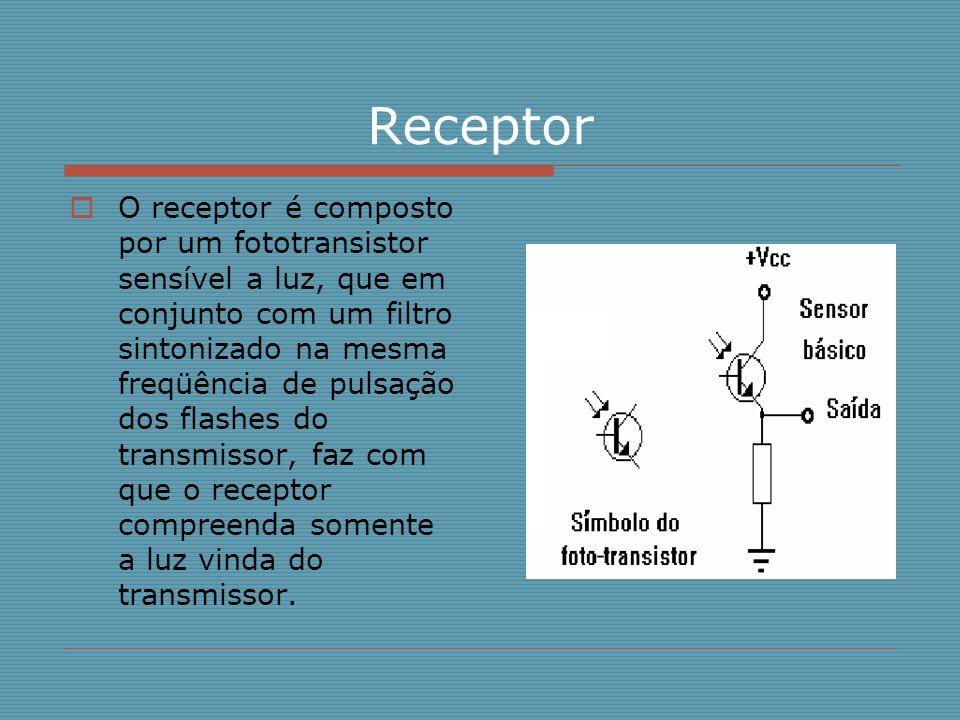 Receptor O receptor é composto por um fototransistor sensível a luz, que em conjunto com um filtro sintonizado na mesma freqüência de pulsação dos fla