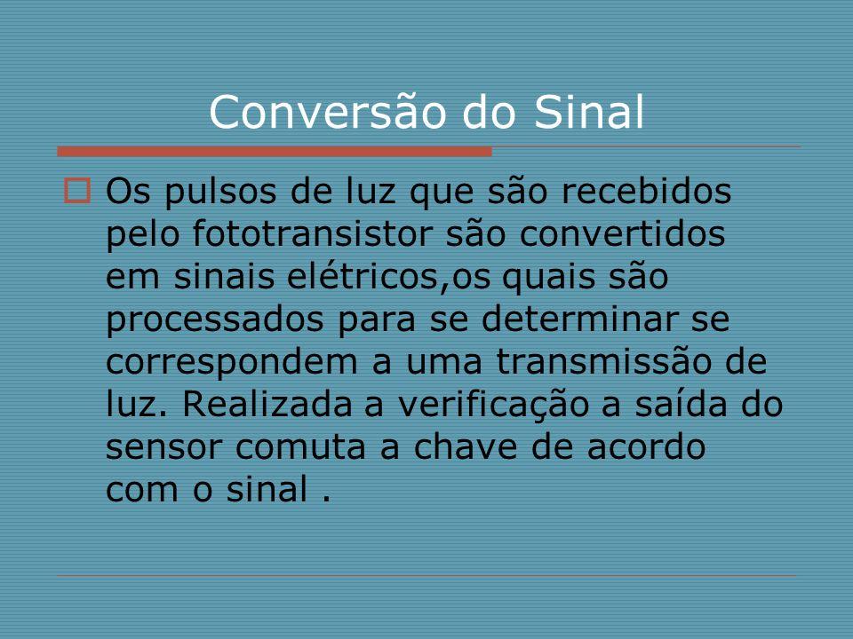 Conversão do Sinal Os pulsos de luz que são recebidos pelo fototransistor são convertidos em sinais elétricos,os quais são processados para se determi