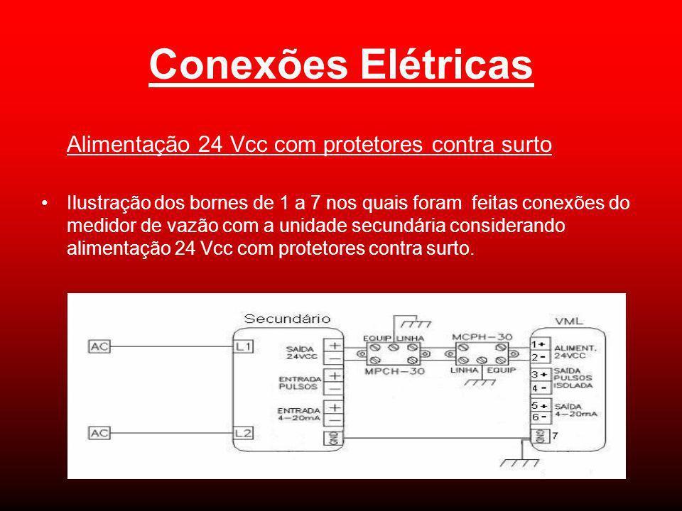 Alimentação 24 Vcc com protetores contra surto Ilustração dos bornes de 1 a 7 nos quais foram feitas conexões do medidor de vazão com a unidade secund