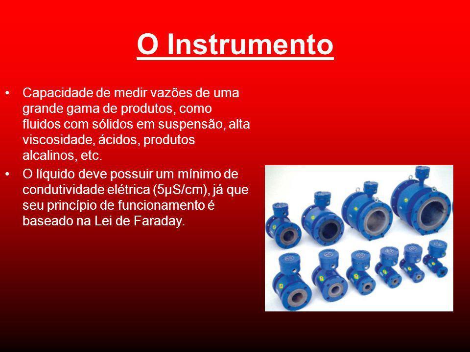 O Instrumento Capacidade de medir vazões de uma grande gama de produtos, como fluidos com sólidos em suspensão, alta viscosidade, ácidos, produtos alc