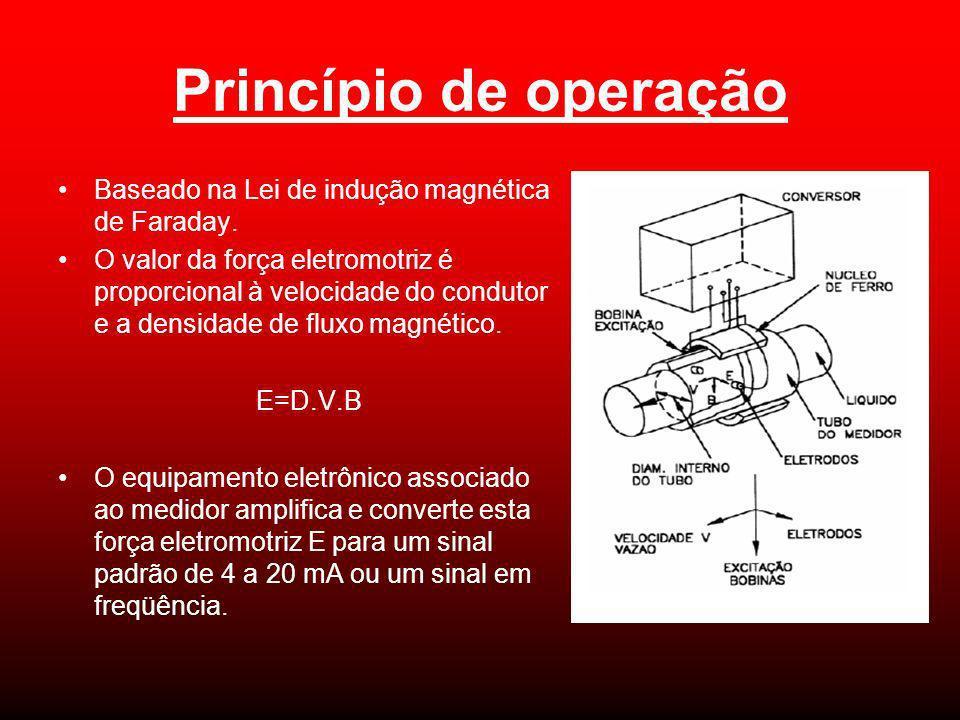 Princípio de operação Baseado na Lei de indução magnética de Faraday. O valor da força eletromotriz é proporcional à velocidade do condutor e a densid