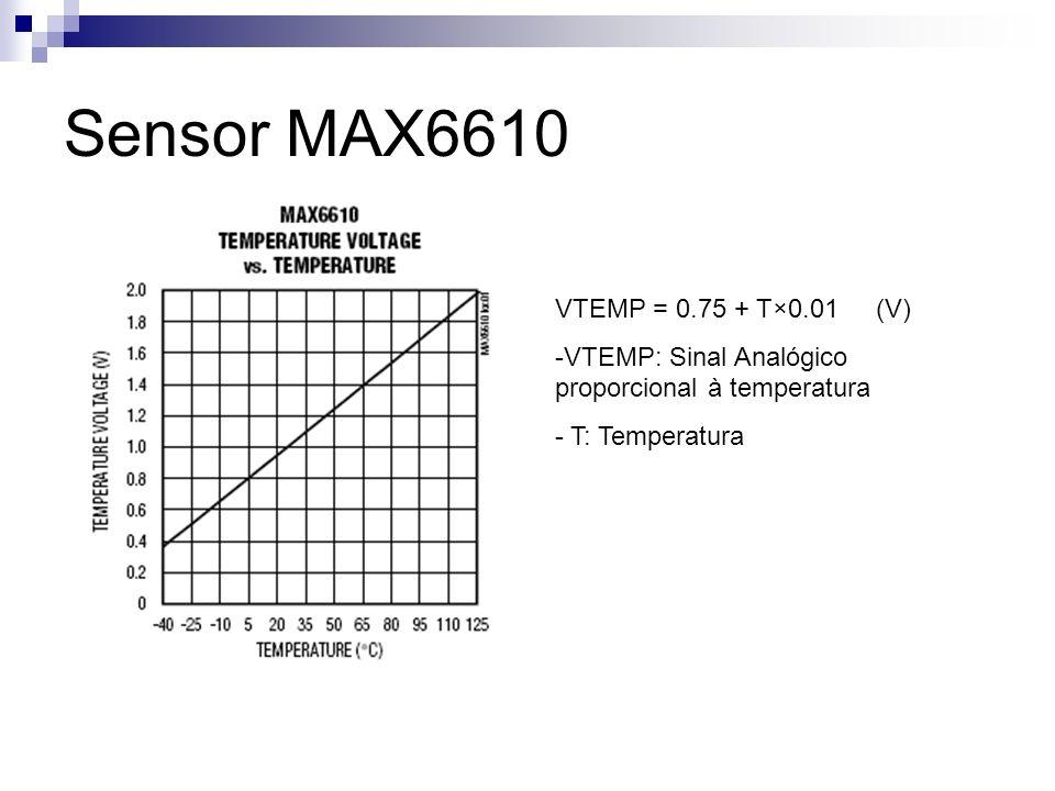 VTEMP = 0.75 + T×0.01 (V) -VTEMP: Sinal Analógico proporcional à temperatura - T: Temperatura