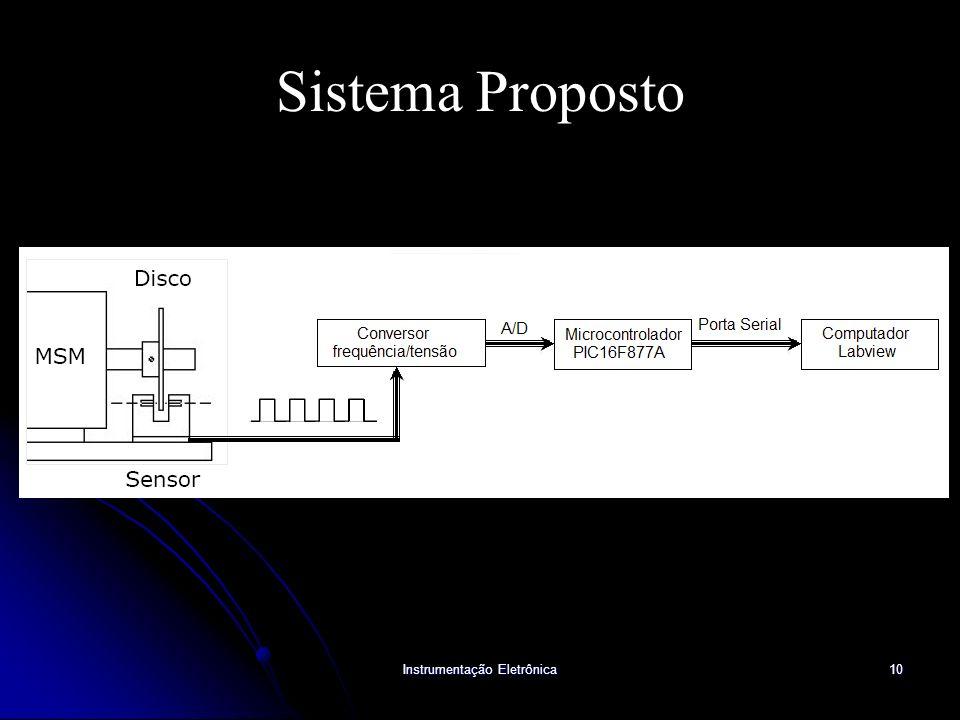 Instrumentação Eletrônica10 Sistema Proposto