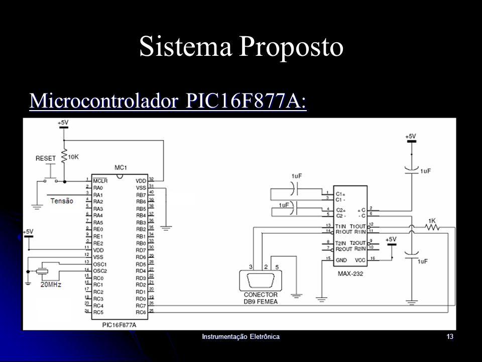 Instrumentação Eletrônica13 Sistema Proposto Microcontrolador PIC16F877A: