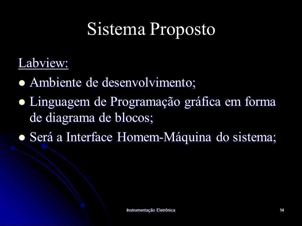 Instrumentação Eletrônica14 Sistema Proposto Labview: Ambiente de desenvolvimento; Ambiente de desenvolvimento; Linguagem de Programação gráfica em fo
