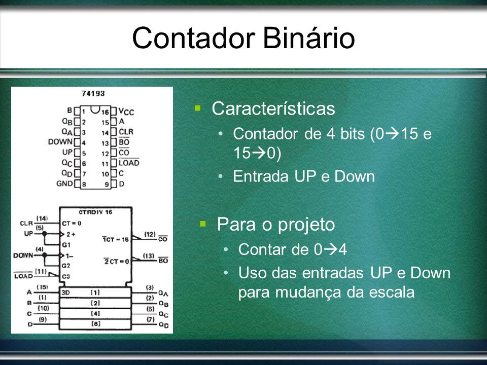 Contador Binário Características Contador de 4 bits (0 15 e 15 0) Entrada UP e Down Para o projeto Contar de 0 4 Uso das entradas UP e Down para mudan