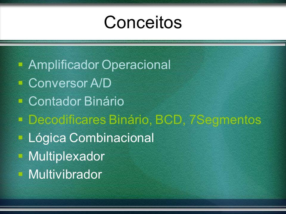 Conceitos Amplificador Operacional Conversor A/D Contador Binário Decodificares Binário, BCD, 7Segmentos Lógica Combinacional Multiplexador Multivibra