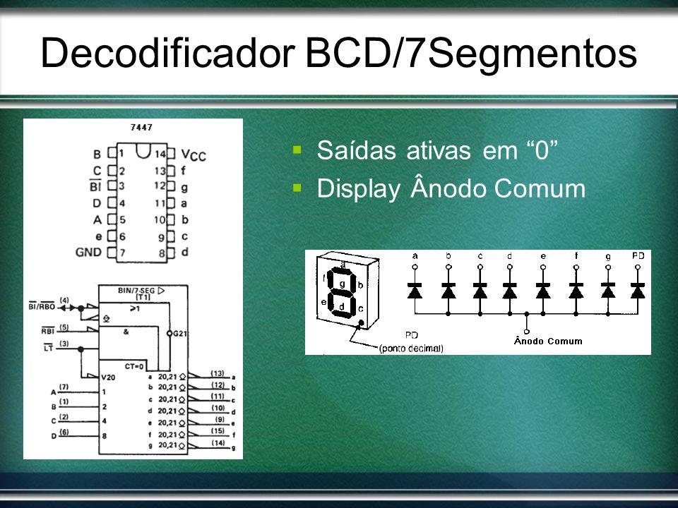 Decodificador BCD/7Segmentos Saídas ativas em 0 Display Ânodo Comum