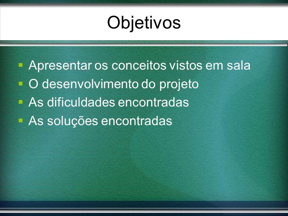 Objetivos Apresentar os conceitos vistos em sala O desenvolvimento do projeto As dificuldades encontradas As soluções encontradas