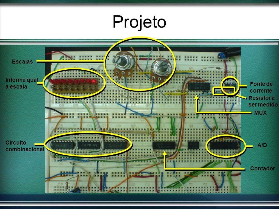 Projeto A/D Contador MUX Resistor à ser medido Fonte de corrente Escalas Informa qual a escala Circuito combinacional