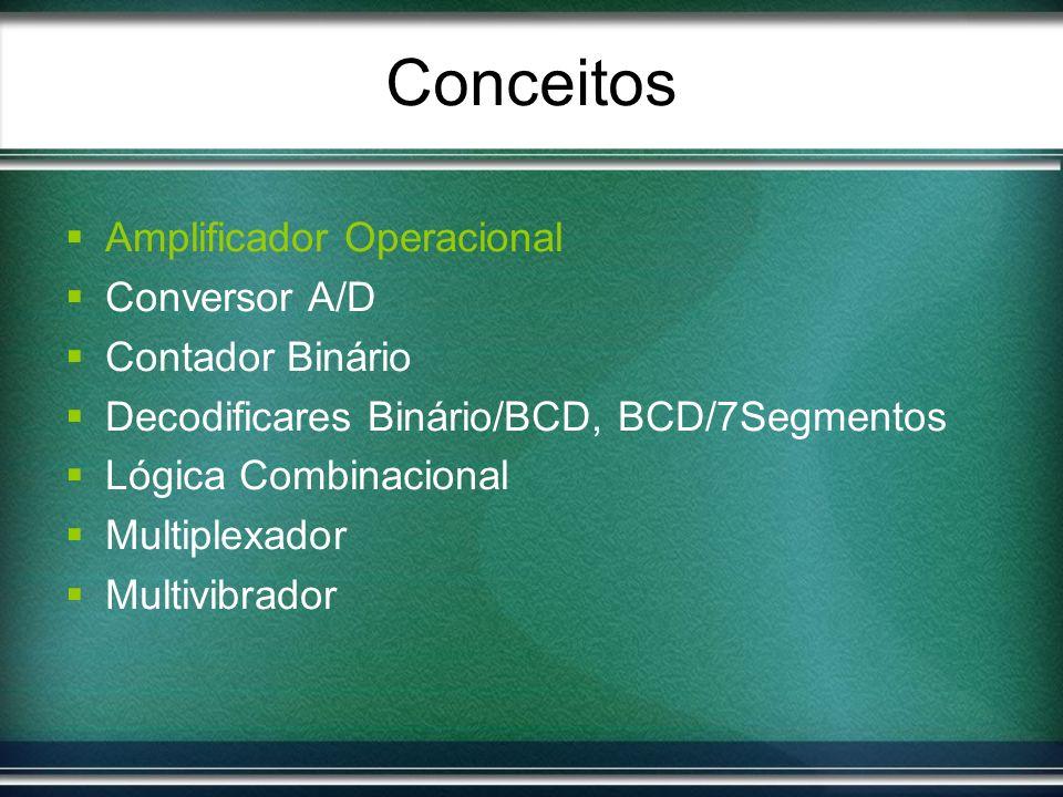 Amplificador Operacional (1) Configuração Inversora * Fixando Vi controle da corrente (2) Buffer, seguidor de tensão * Isolar trecho do circuito