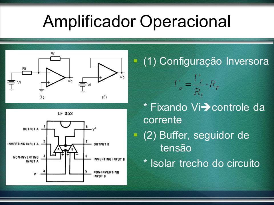 Conceitos Amplificador Operacional Conversor A/D Contador Binário Decodificares Binário/BCD, BCD/7Segmentos Lógica Combinacional Multiplexador Multivibrador