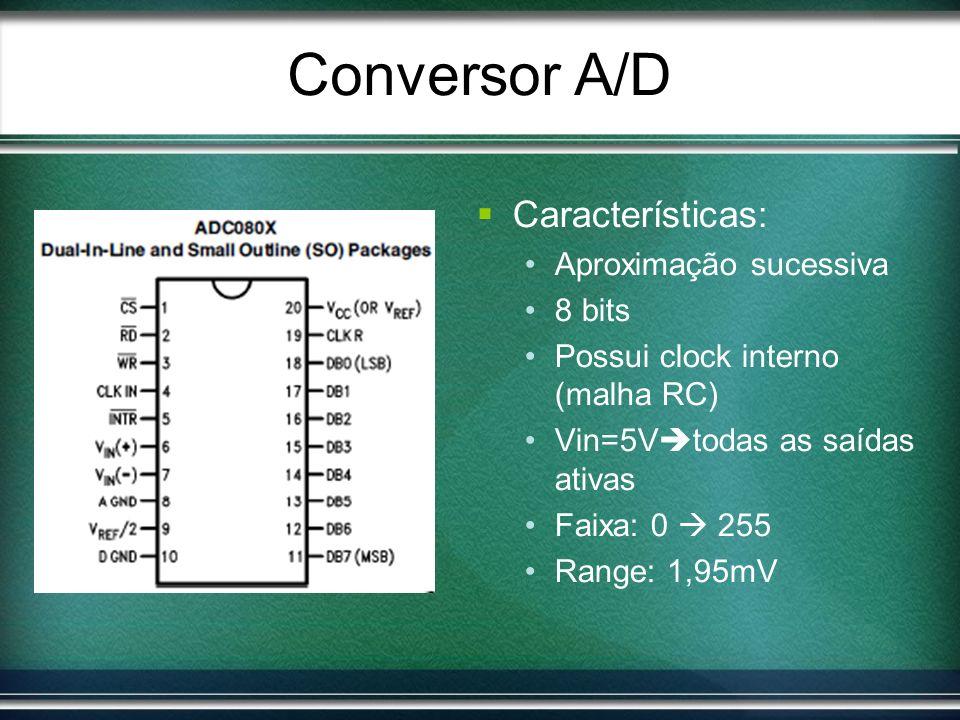 Conversor A/D Características: Aproximação sucessiva 8 bits Possui clock interno (malha RC) Vin=5V todas as saídas ativas Faixa: 0 255 Range: 1,95mV