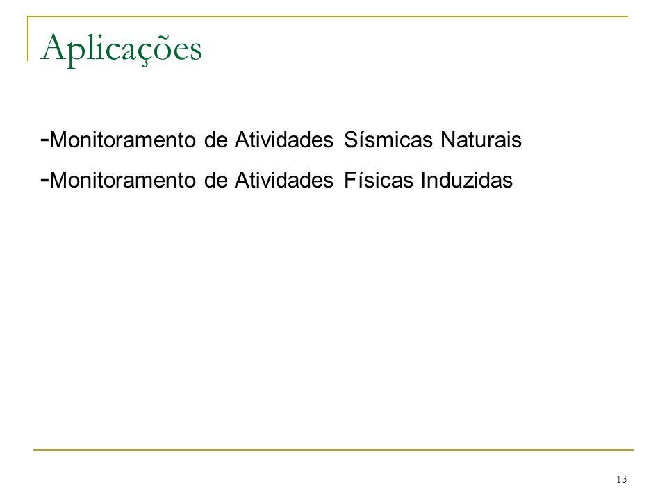13 Aplicações - Monitoramento de Atividades Sísmicas Naturais - Monitoramento de Atividades Físicas Induzidas