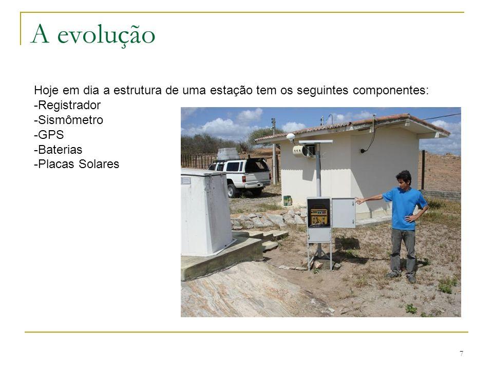 7 A evolução Hoje em dia a estrutura de uma estação tem os seguintes componentes: -Registrador -Sismômetro -GPS -Baterias -Placas Solares