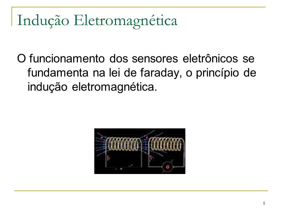 8 Indução Eletromagnética O funcionamento dos sensores eletrônicos se fundamenta na lei de faraday, o princípio de indução eletromagnética.