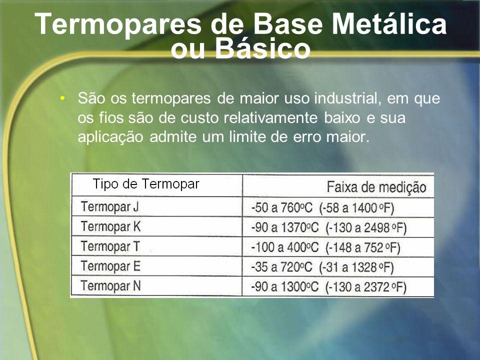 Termopares de Base Metálica ou Básico São os termopares de maior uso industrial, em que os fios são de custo relativamente baixo e sua aplicação admit