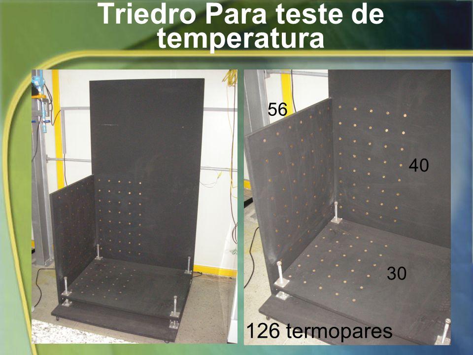 Triedro Para teste de temperatura 126 termopares 30 56 40