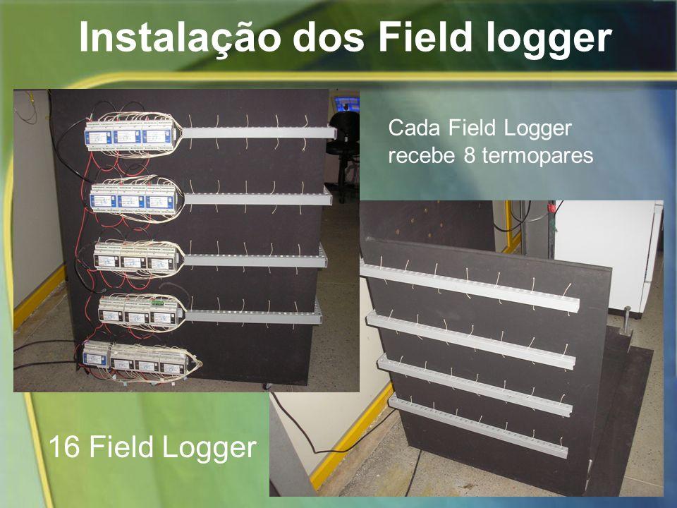 Instalação dos Field logger 16 Field Logger Cada Field Logger recebe 8 termopares