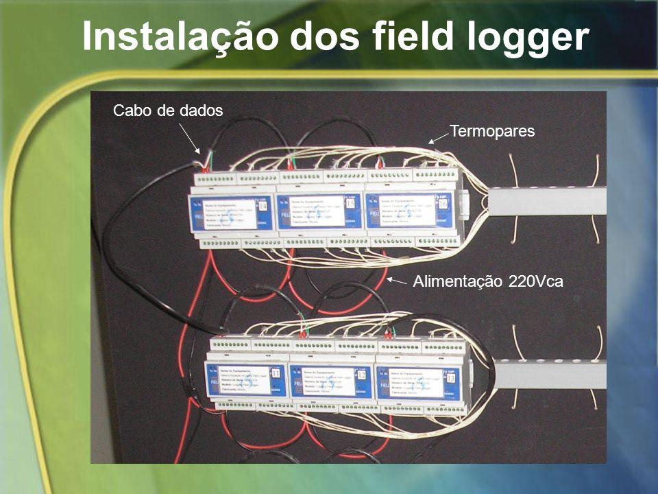 Instalação dos field logger Cabo de dados Termopares Alimentação 220Vca