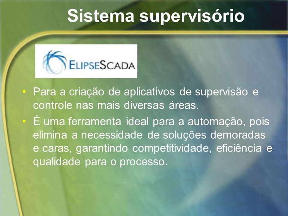 Para a criação de aplicativos de supervisão e controle nas mais diversas áreas. É uma ferramenta ideal para a automação, pois elimina a necessidade de