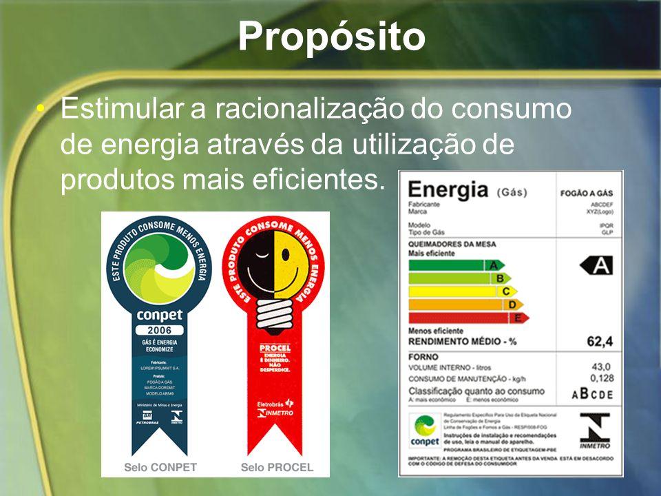 Propósito Estimular a racionalização do consumo de energia através da utilização de produtos mais eficientes.