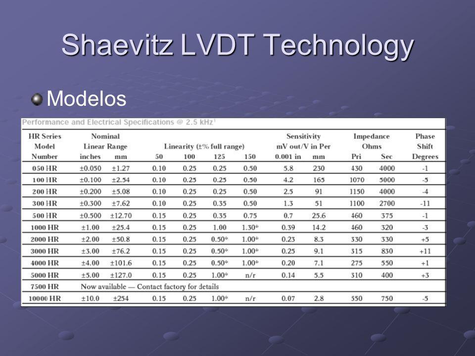 Shaevitz LVDT Technology Modelos