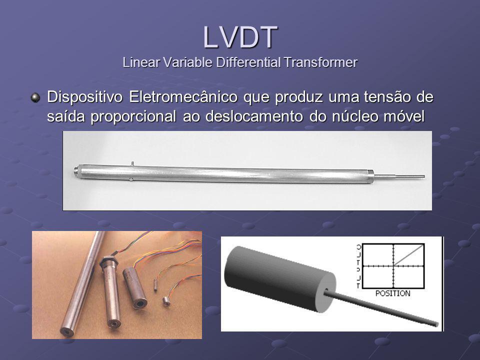 LVDT Linear Variable Differential Transformer Dispositivo Eletromecânico que produz uma tensão de saída proporcional ao deslocamento do núcleo móvel