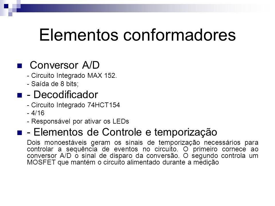 Elementos conformadores Conversor A/D - Circuito Integrado MAX 152. - Saída de 8 bits; - Decodificador - Circuito Integrado 74HCT154 - 4/16 - Responsá