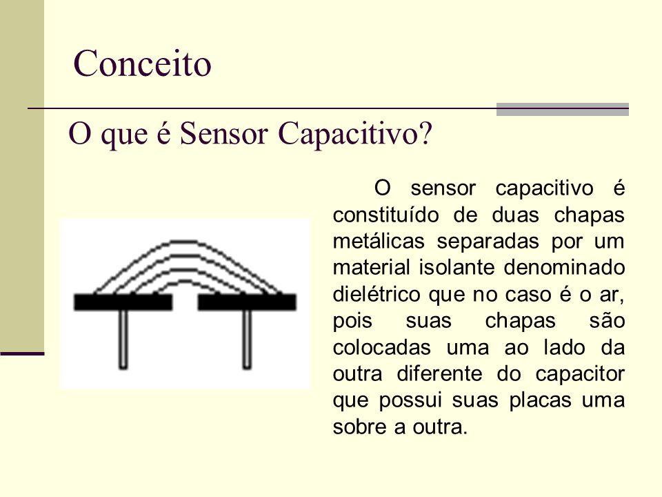Conceito O sensor capacitivo é constituído de duas chapas metálicas separadas por um material isolante denominado dielétrico que no caso é o ar, pois