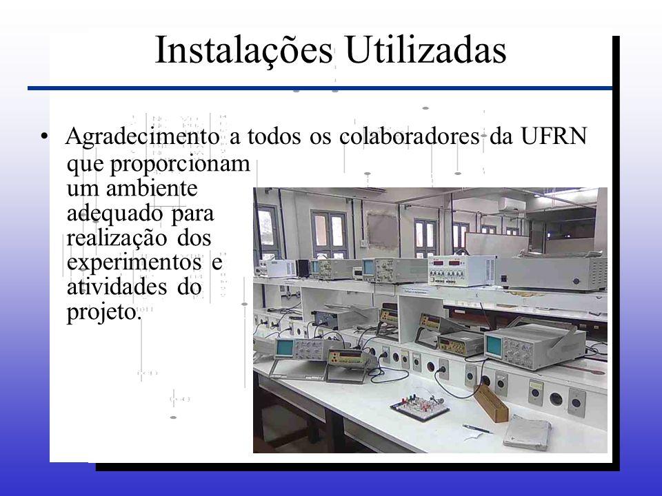 Instalações Utilizadas Agradecimento a todos os colaboradores da UFRN que proporcionam um ambiente adequado para realização dos experimentos e ativida