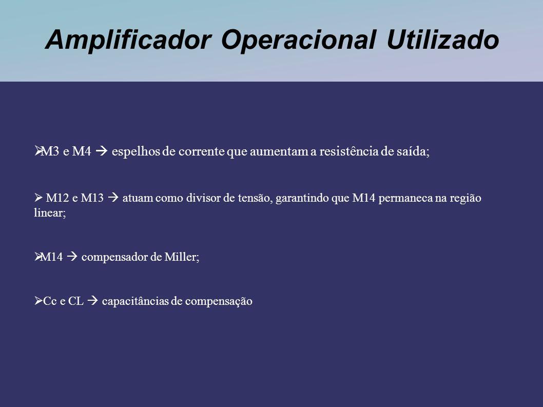 Amplificador Operacional Utilizado M3 e M4 espelhos de corrente que aumentam a resistência de saída; M12 e M13 atuam como divisor de tensão, garantind