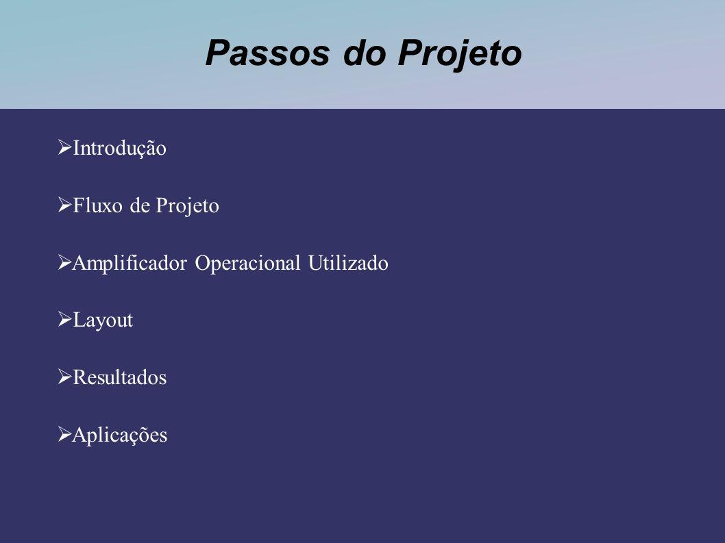 Passos do Projeto Introdução Fluxo de Projeto Amplificador Operacional Utilizado Layout Resultados Aplicações
