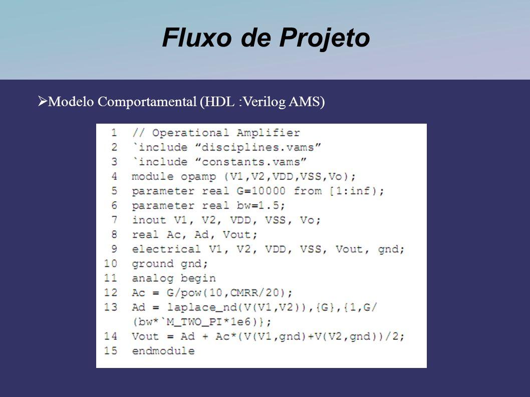 Modelo Comportamental (HDL :Verilog AMS)
