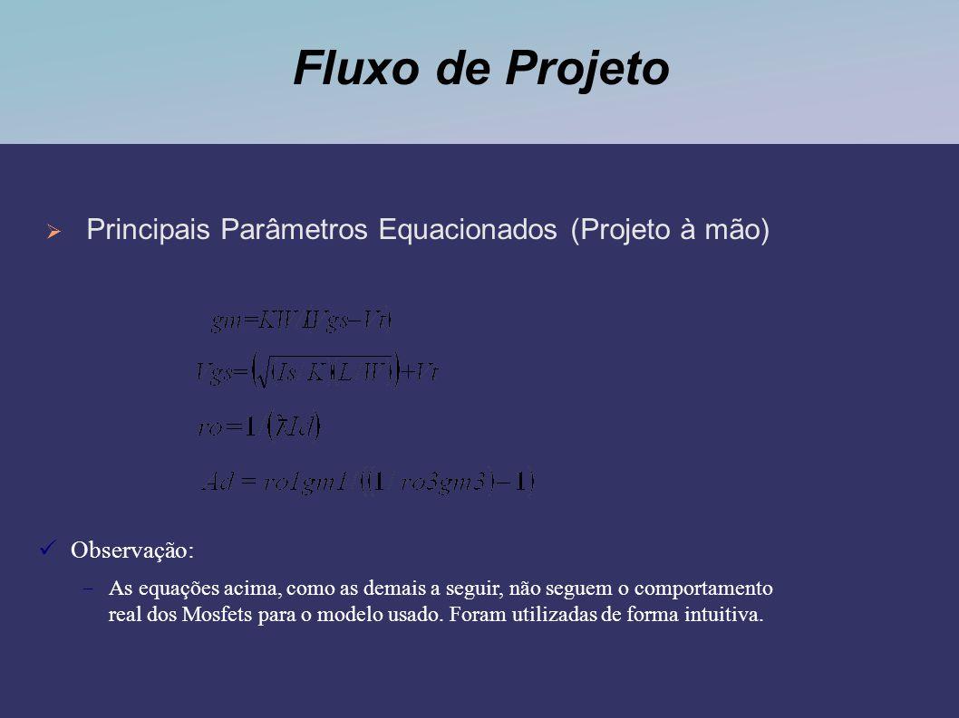 Fluxo de Projeto Principais Parâmetros Equacionados (Projeto à mão) Observação: – As equações acima, como as demais a seguir, não seguem o comportamen