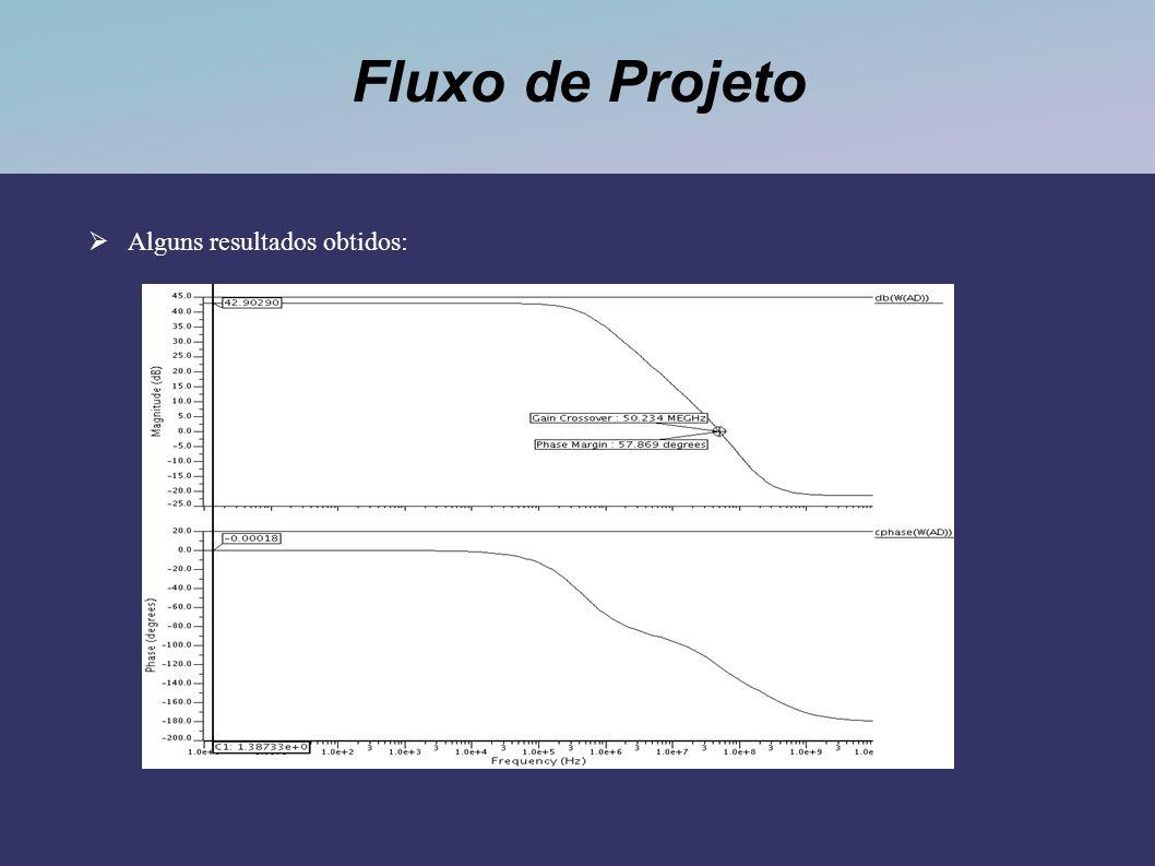 Fluxo de Projeto Alguns resultados obtidos: