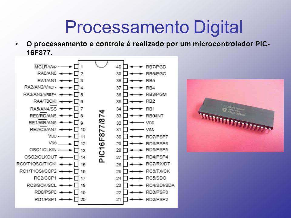 Processamento Digital O processamento e controle é realizado por um microcontrolador PIC- 16F877.