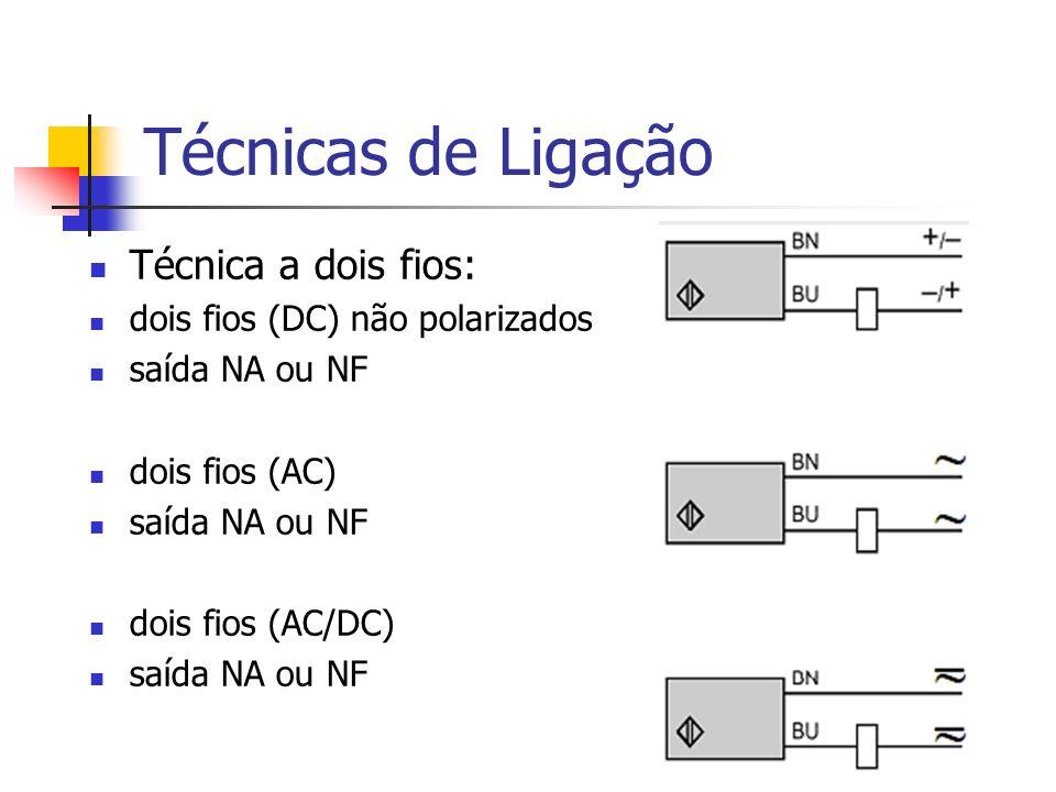 Técnicas de Ligação Técnica a dois fios: dois fios (DC) não polarizados saída NA ou NF dois fios (AC) saída NA ou NF dois fios (AC/DC) saída NA ou NF
