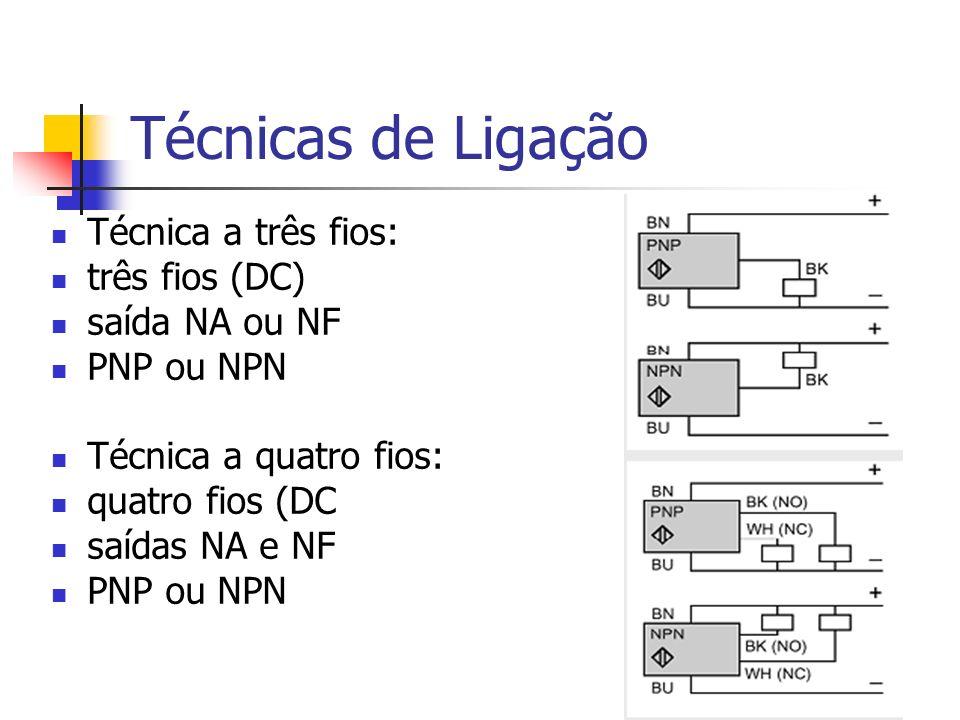 Técnicas de Ligação Técnica a três fios: três fios (DC) saída NA ou NF PNP ou NPN Técnica a quatro fios: quatro fios (DC saídas NA e NF PNP ou NPN
