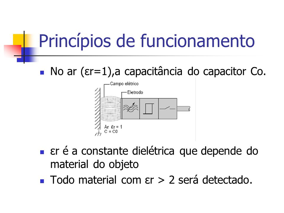 Princípios de funcionamento No ar (εr=1),a capacitância do capacitor Co. εr é a constante dielétrica que depende do material do objeto Todo material c