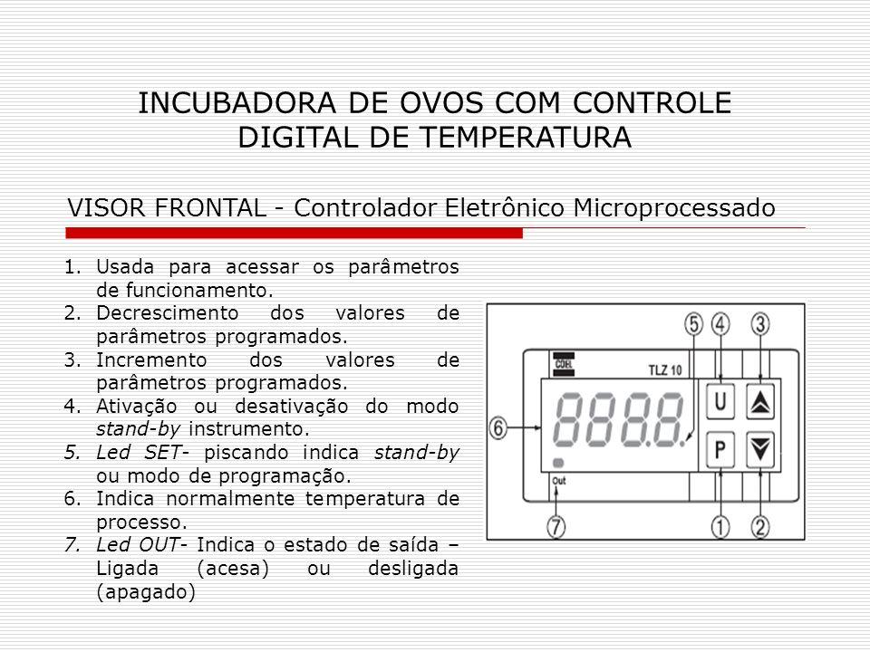 INCUBADORA DE OVOS COM CONTROLE DIGITAL DE TEMPERATURA 1.Usada para acessar os parâmetros de funcionamento. 2.Decrescimento dos valores de parâmetros