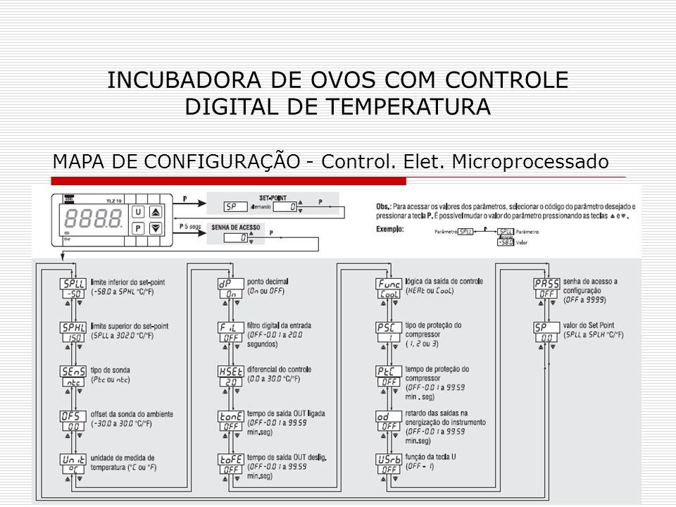 INCUBADORA DE OVOS COM CONTROLE DIGITAL DE TEMPERATURA MAPA DE CONFIGURAÇÃO - Control. Elet. Microprocessado