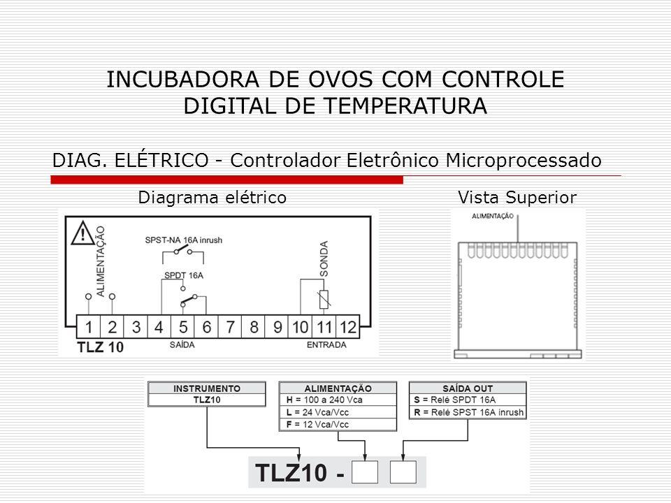 INCUBADORA DE OVOS COM CONTROLE DIGITAL DE TEMPERATURA DIAG. ELÉTRICO - Controlador Eletrônico Microprocessado Diagrama elétricoVista Superior