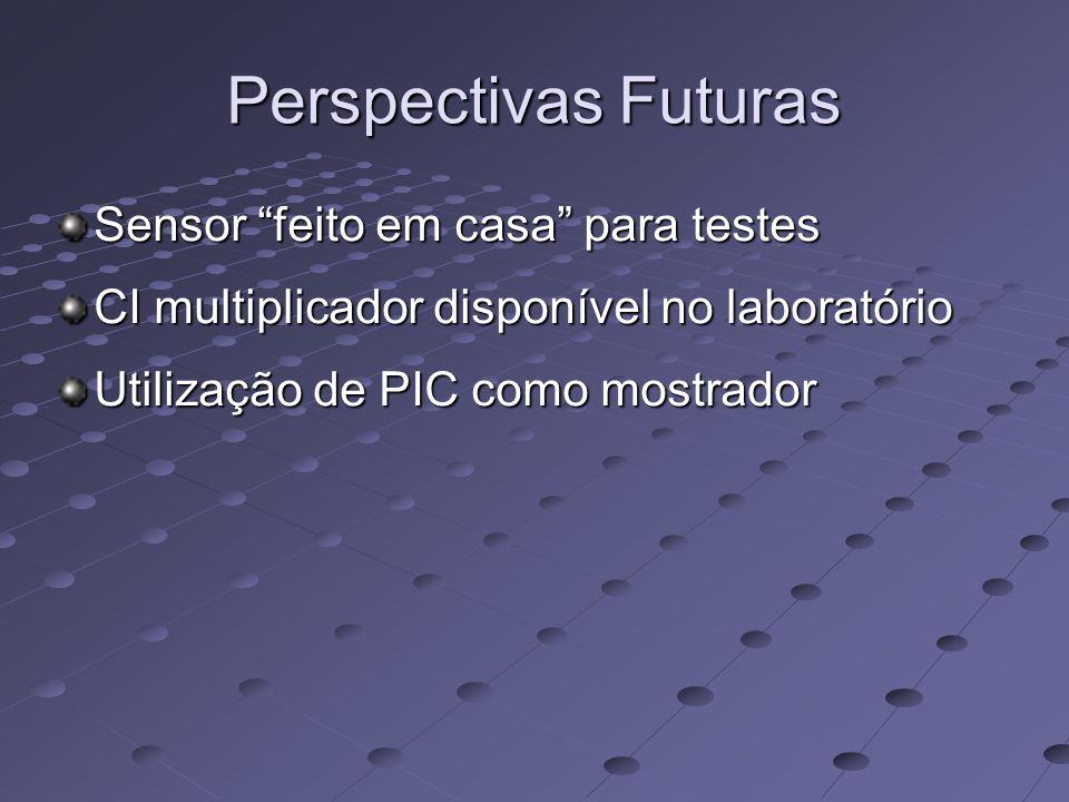 Perspectivas Futuras Sensor feito em casa para testes CI multiplicador disponível no laboratório Utilização de PIC como mostrador