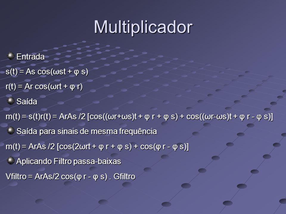 Entrada s(t) = As cos(ωst + φ s) r(t) = Ar cos(ωrt + φ r) Saída m(t) = s(t)r(t) = ArAs /2 [cos((ωr+ωs)t + φ r + φ s) + cos((ωr-ωs)t + φ r - φ s)] Saíd